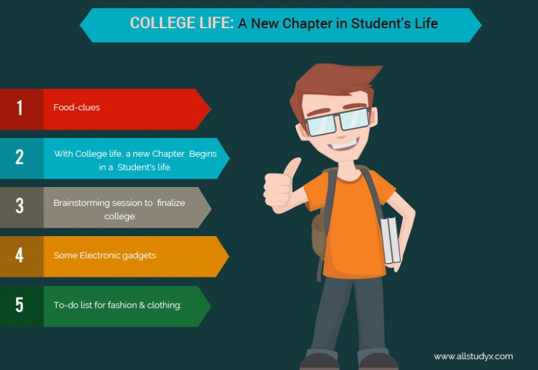 college life a new chapter in student life